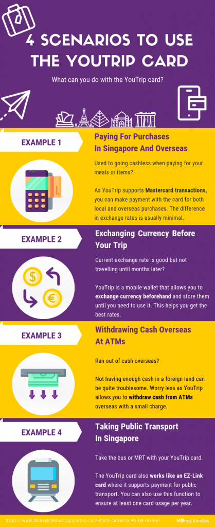A Quick Guide To The YouTrip Card - The Convenient Multi-Currency Travel Wallet With 0% Transaction Fees