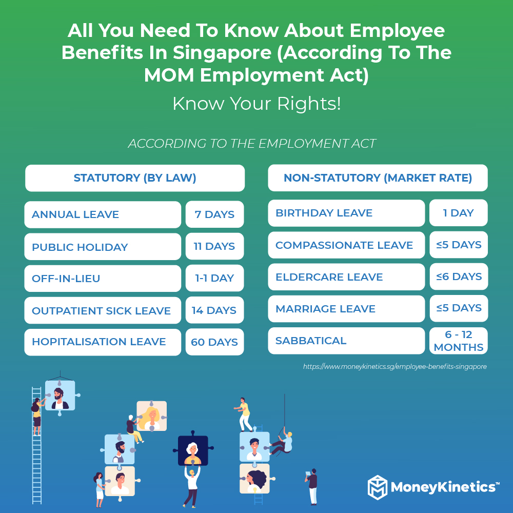 Employee Benefits-In-Singapore-That-I-Am-Entitled-To